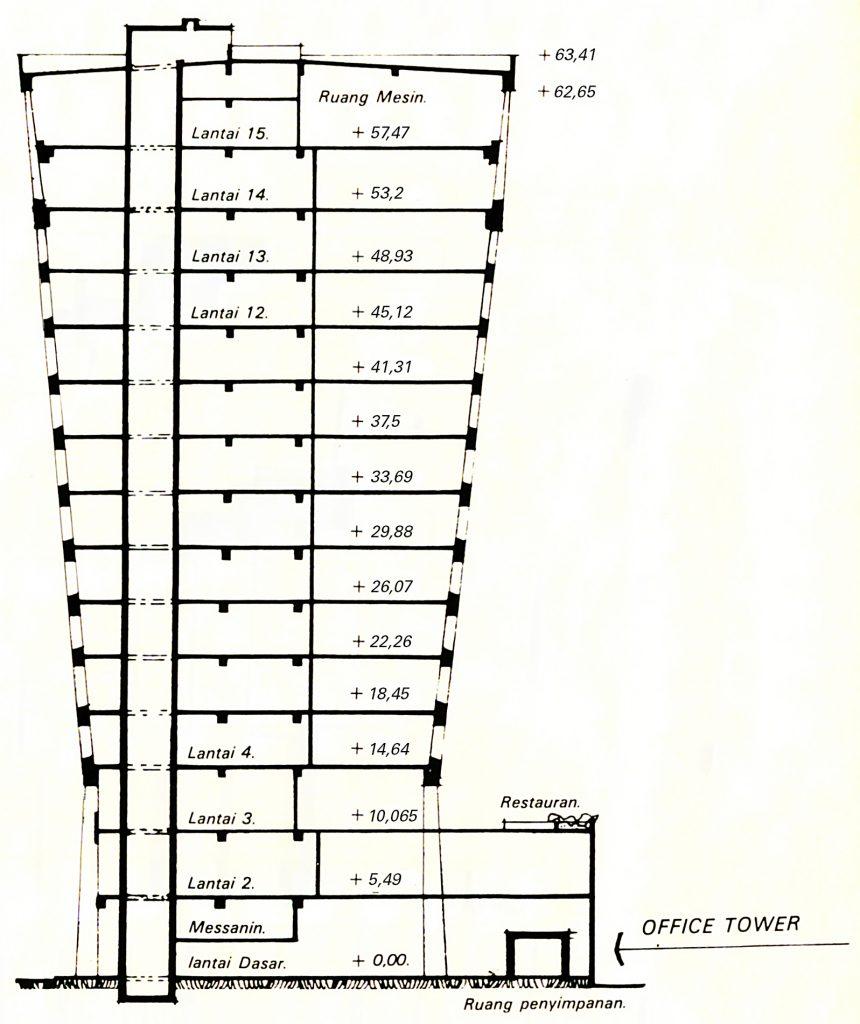 Potongan samping dan elevasi lantai Wisma Hayam Wuruk
